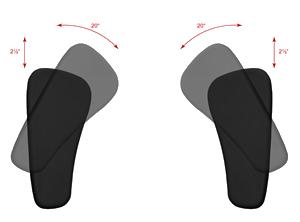 arm pivot 7
